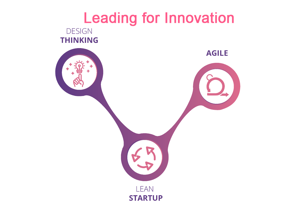 Journey Leading for Innovation.png