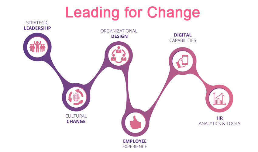 Journey Leading for change.png